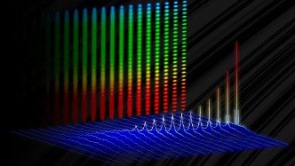 Electro-Optic Laser Pulses