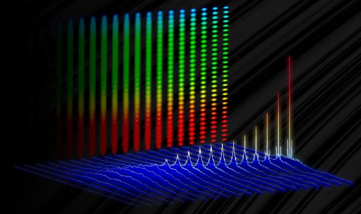 Electro-Optic Laser Pulses
