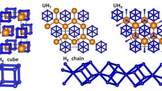 New Uranium Compounds