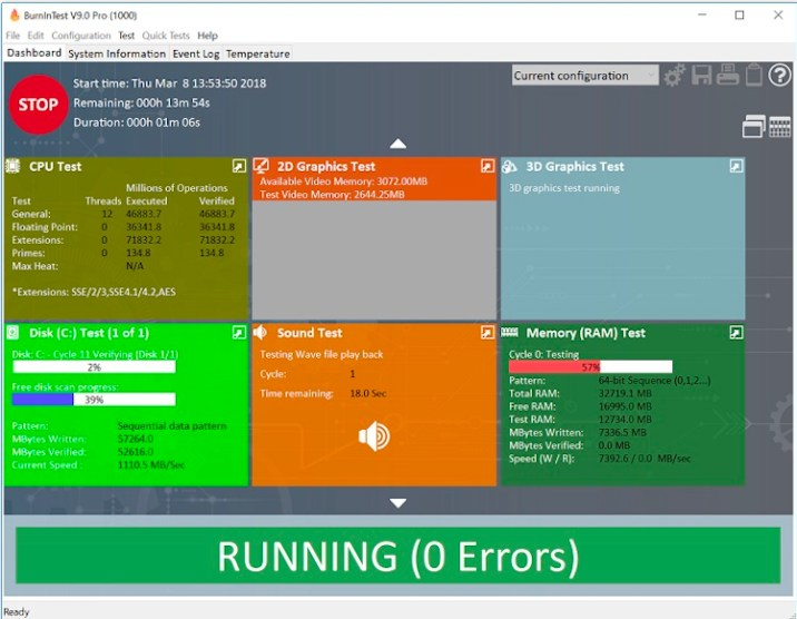 16 Best Tools To Stress Test Your PC [CPU, GPU and RAM] In