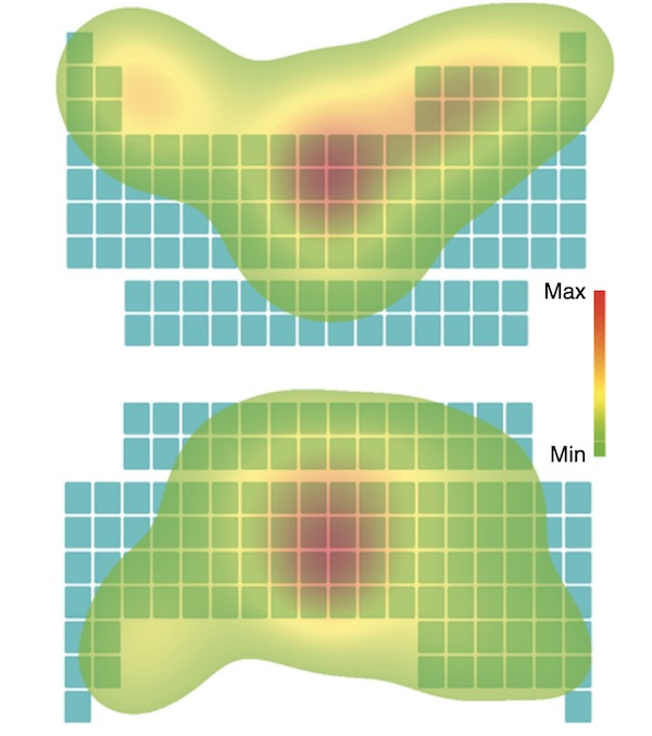 heat map Periodic Table