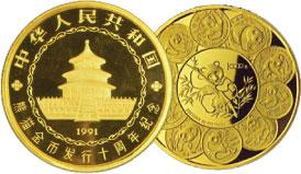 10000 Yuan