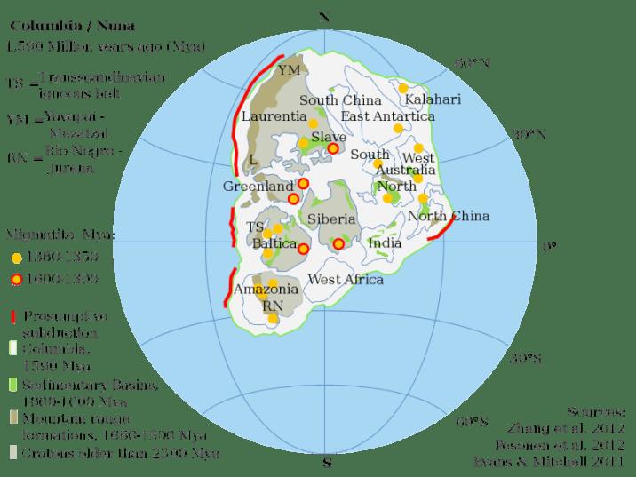 Columbia supercontinent