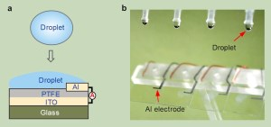 water drop produces power with high efficiency