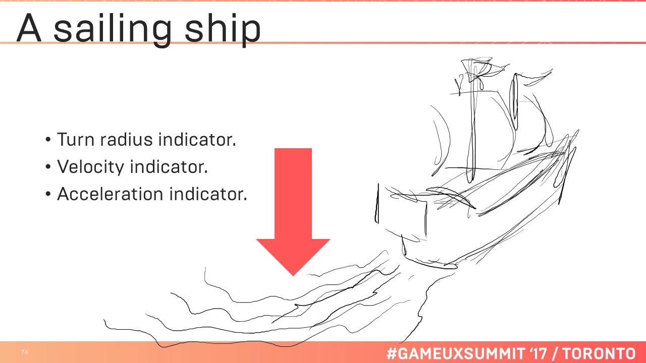 My GameUX Summit keynote: (Dis)Assembling Games