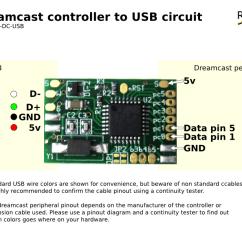 Mini Usb Pinout Diagram Lutron Caseta 3 Way Dimmer Wiring Raphnet Technologies - Dreamcast Controller To Circuit
