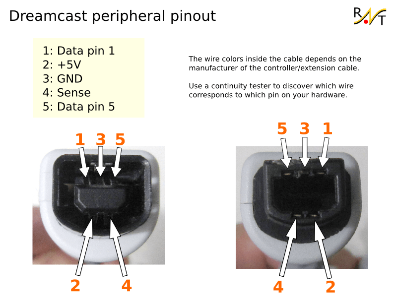 110cc Atv Engine Parts Diagram Raphnet Technologies Dreamcast Controller To Usb Circuit