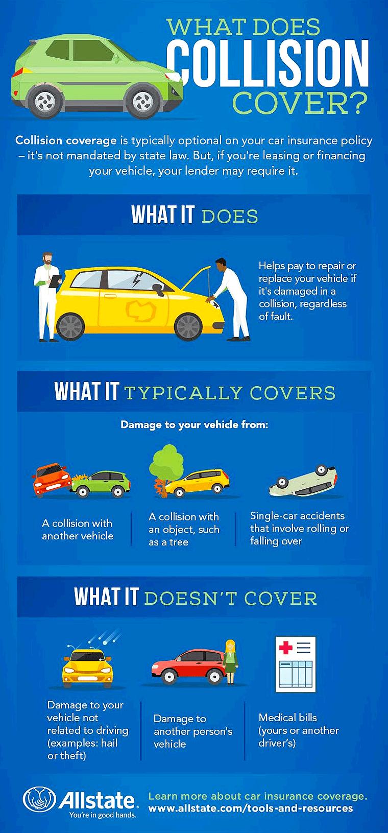 Collision Coverage? - Rapid Repair