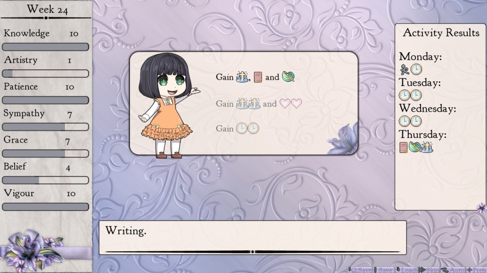 A Little Lily Princess Review - Activity Results Screen