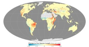 Length of Fire Season