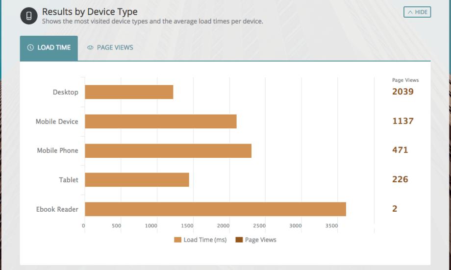 Device Types