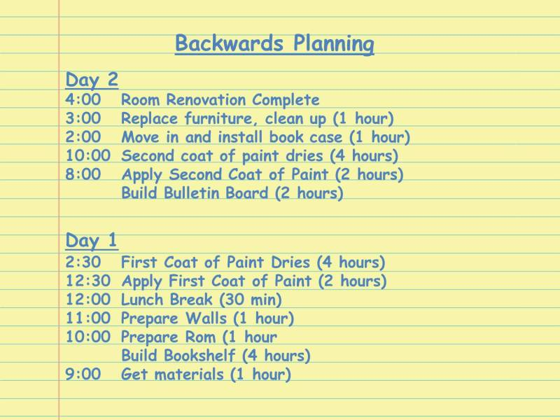 how to plan - Backwards Planning