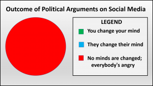 Argument Pie Chart - The Ransberger Pivot
