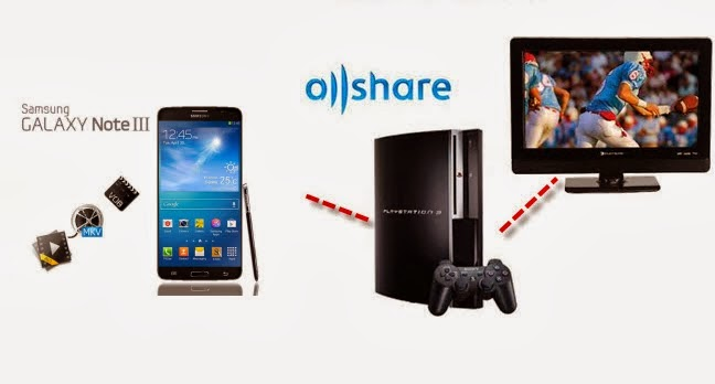 AllShare file share service - Android APK