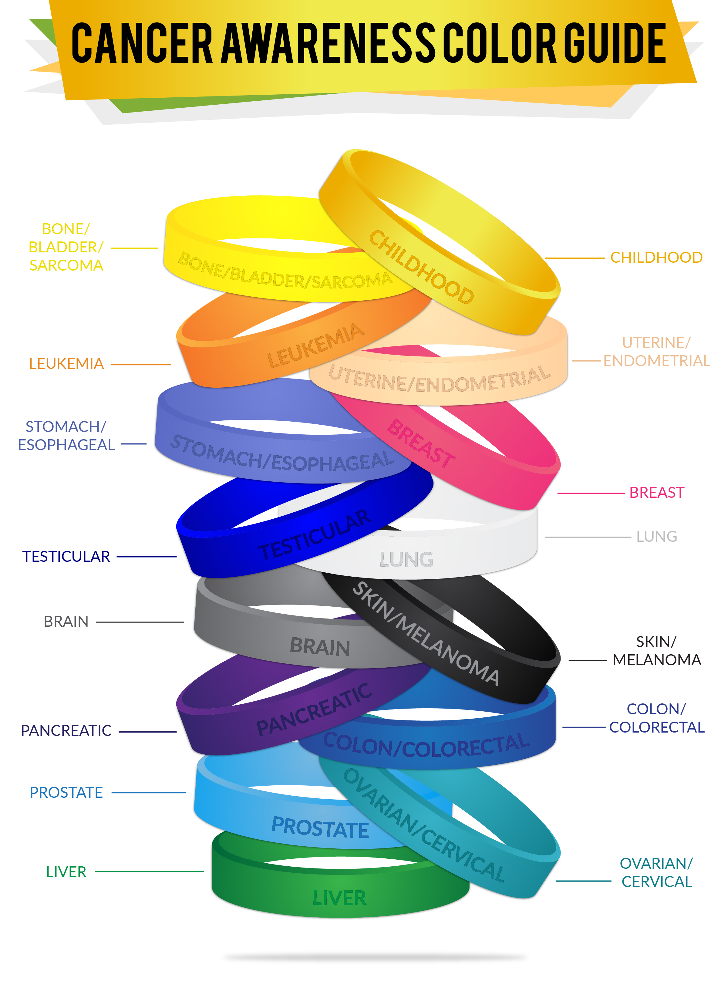 Printable Cancer Ribbon Color Chart Topsimages