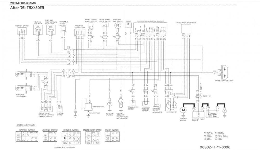 medium resolution of wiring diagram for a yamaha raptor 2012 wiring diagram inside raptor 700 wiring diagram wiring diagram