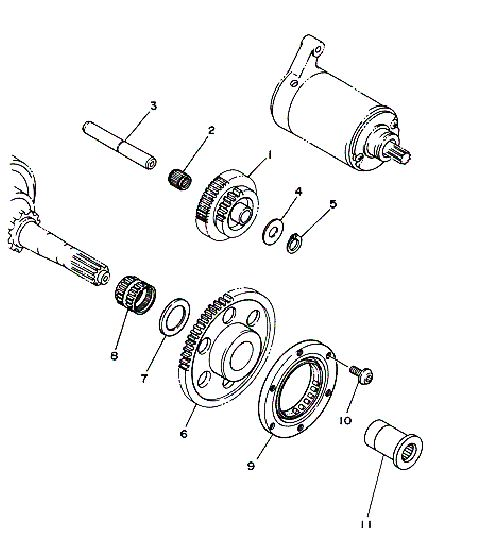 How to replace the starter one-way bearing (From