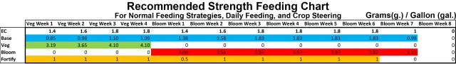 regular_strength_feeding.png?resize=640%2C90&ssl=1