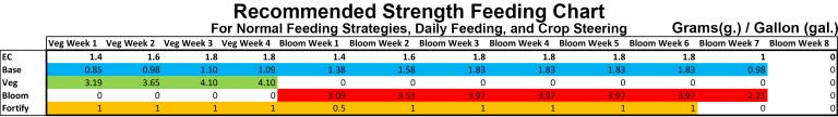 regular_strength_feeding.png?resize=768%2C108&ssl=1