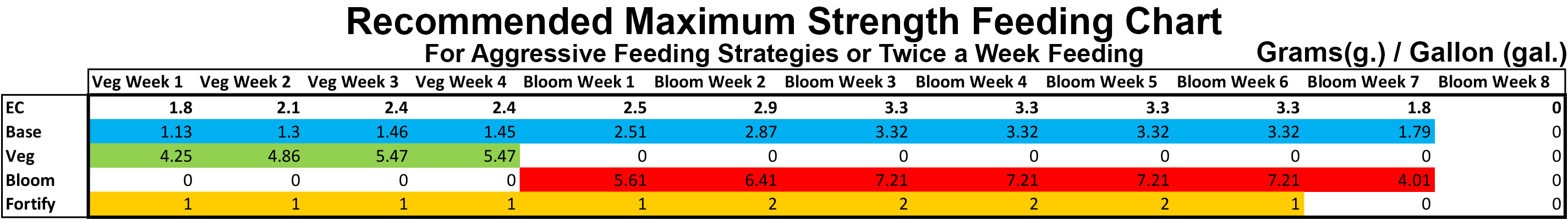 strong_strength_feeding.png?ssl=1