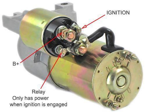 1972 Chevy Truck Blower Motor Wiring Diagram New Sbc Bbc Chevy 3hp High Torque Mini Starter 327 350 400
