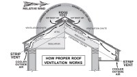 Cathedral Ceiling Ventilation - Ceiling Design Ideas
