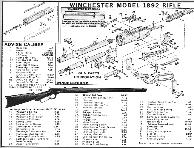Winchester 1892 Disassembly