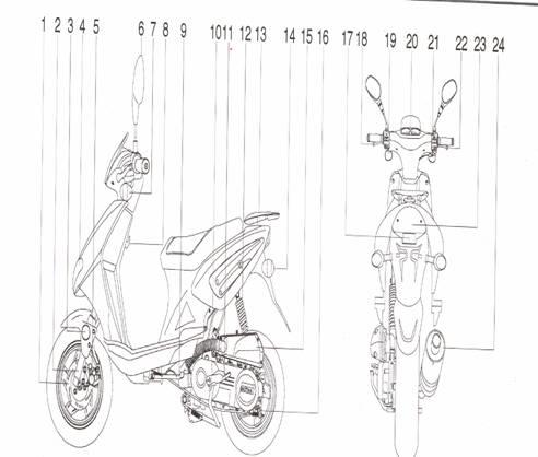 """MANUAL DE UTILIZARE scuterul """"GARELLI"""" modelul VIP"""