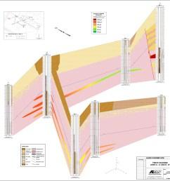 fence diagram of dat  [ 5105 x 5105 Pixel ]