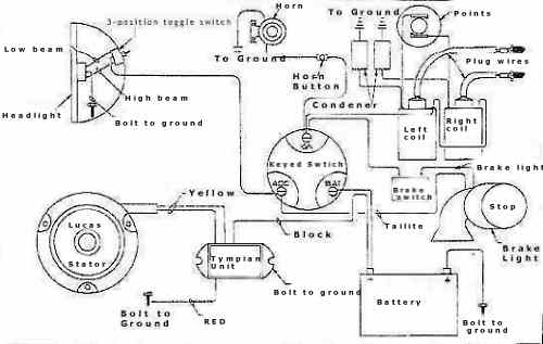 Wiring Diagram for Triumph, BSA twins