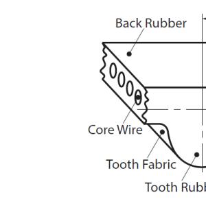 400-2GT-6 Bandwidth:6mm Pitch:2mm Length:400