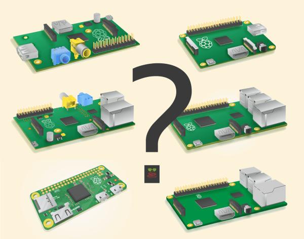 Which Raspberry Pi Do I Need?