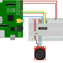Raspberry Pi 3 Model B Wiring Diagram 1998 Passat Engine Using A Joystick On The An Mcp3008