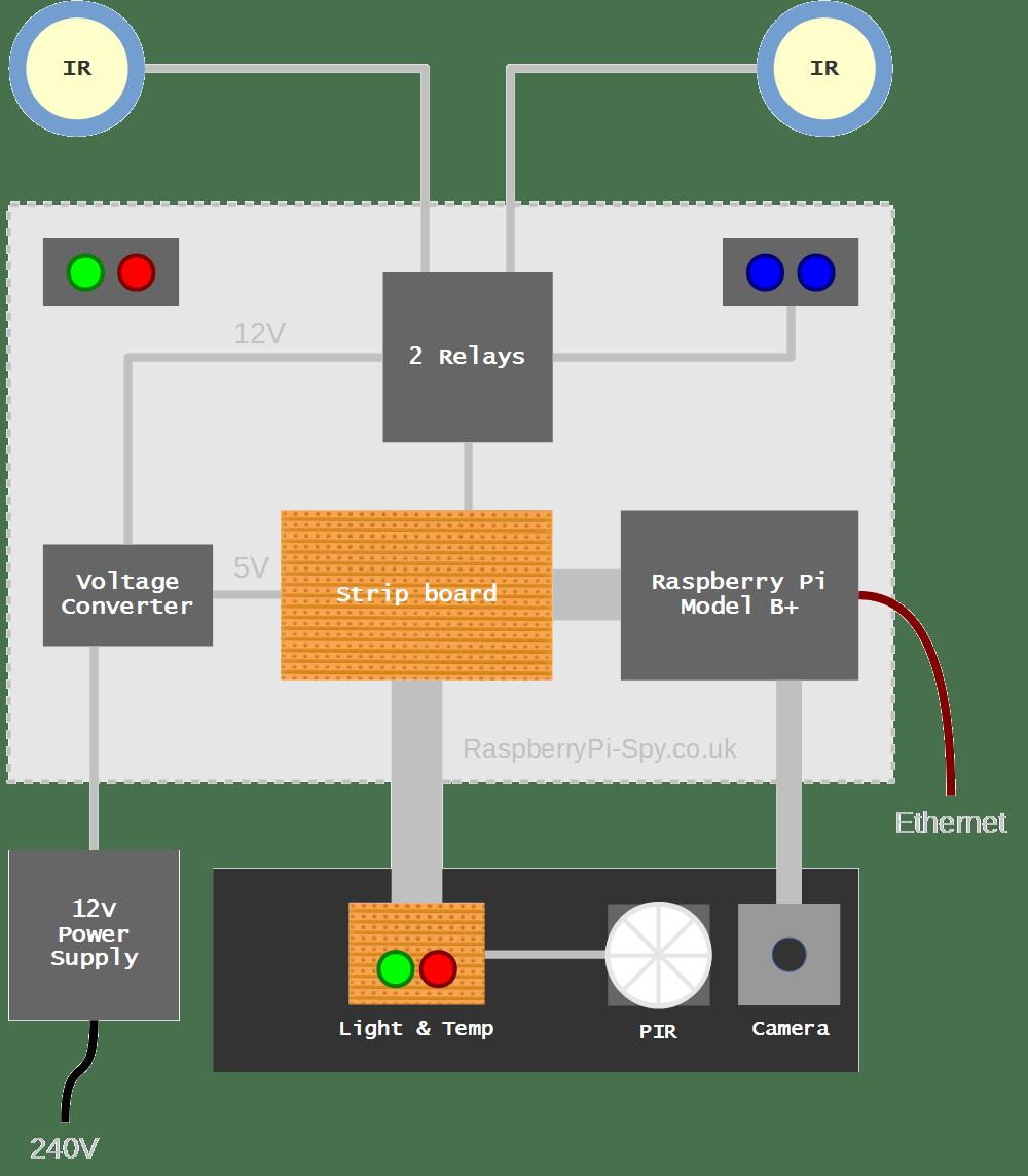 medium resolution of garage alarm system diagram 1