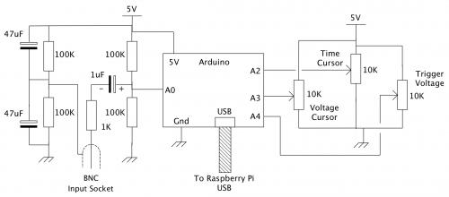 Raspberry Pi Arduino oscilloscope magPi 71
