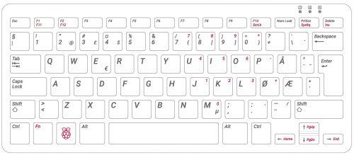 Norway keyboard template