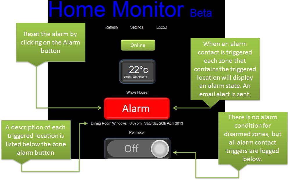 Diagram Together With Security Alarm Circuit Diagram In Addition Daisy