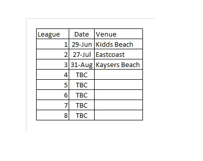 Competition Dates