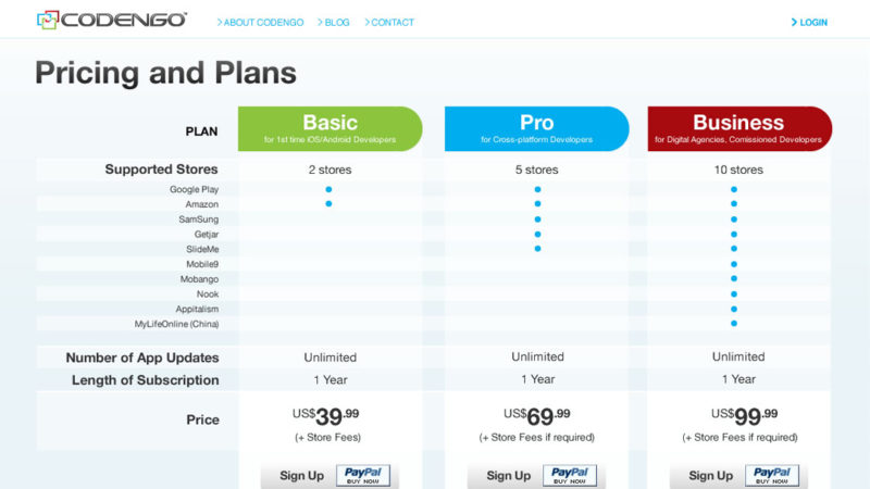 App publishing service web app