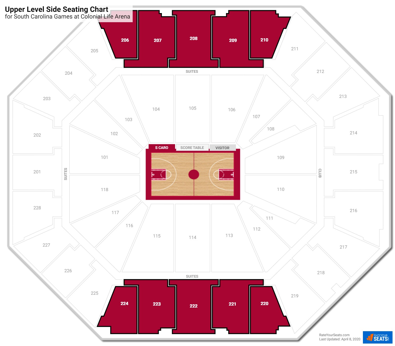 hight resolution of colonial life arena upper level side seating chart