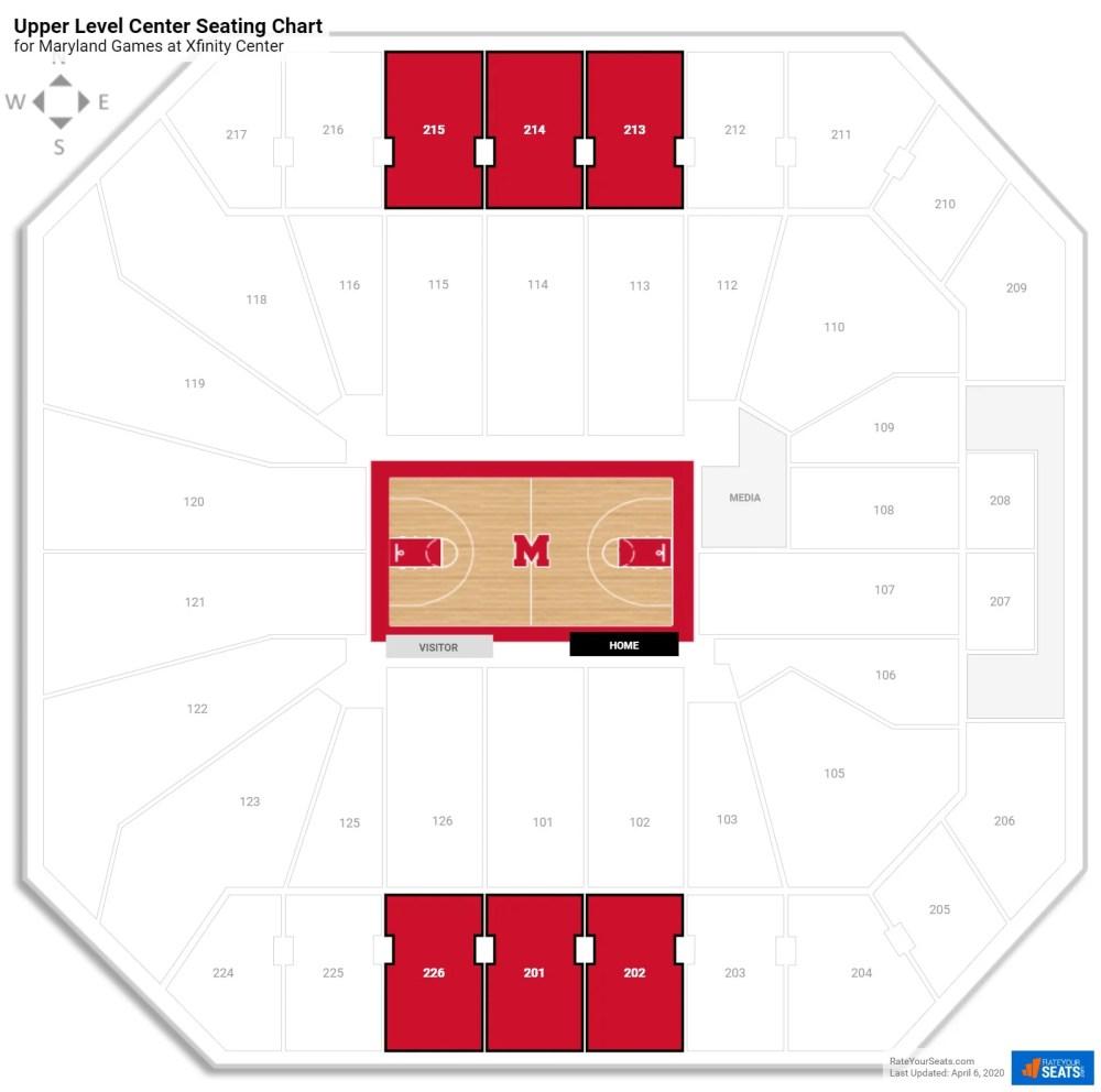 medium resolution of comcast center upper level center seating chart