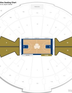 Joyce center lower level baseline seating chart also notre dame guide rateyourseats rh