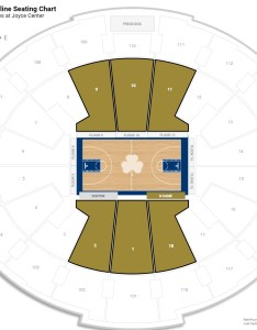 Joyce center lower level sideline seating chart also notre dame guide rateyourseats rh