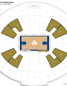 Joyce center lower level corner seating chart also notre dame guide rateyourseats rh