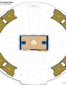 Joyce center upper level corner seating chart also notre dame guide rateyourseats rh