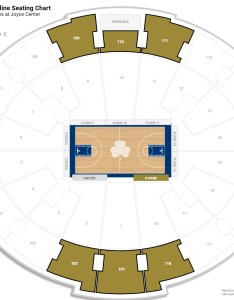 Joyce center upper level sideline seating chart also notre dame guide rateyourseats rh