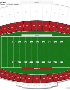 Lt smith stadium level seating chart also western kentucky guide rateyourseats rh