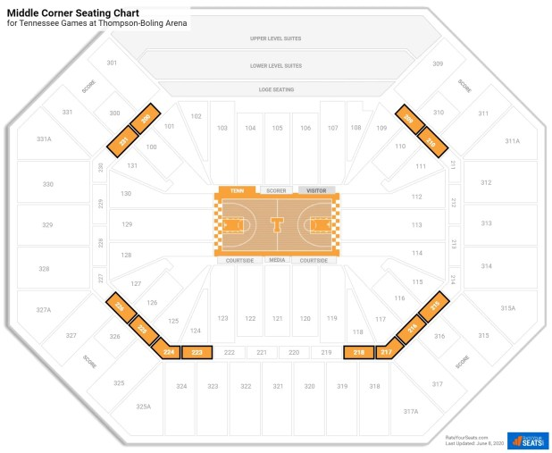 Thompson Boling Arena Seating Chart Seat Numbers Brokeasshome Com