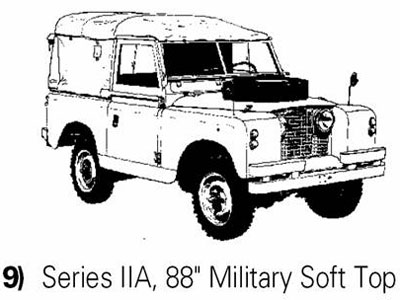 Land Rover Series 3 Engine Conversion Land Rover TD5