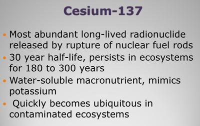Cesium-137